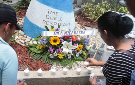 Power to the People: Between Death and Insurrection inNicaragua